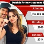 Checkout the Alimony Amount paid by Bollywood Stars to Their Ex-Wives