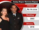 Sunjay Kapur Karisma Kapoor Divorce